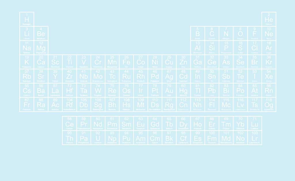 Image of educational design zero ghosting writable periodic table wall covering